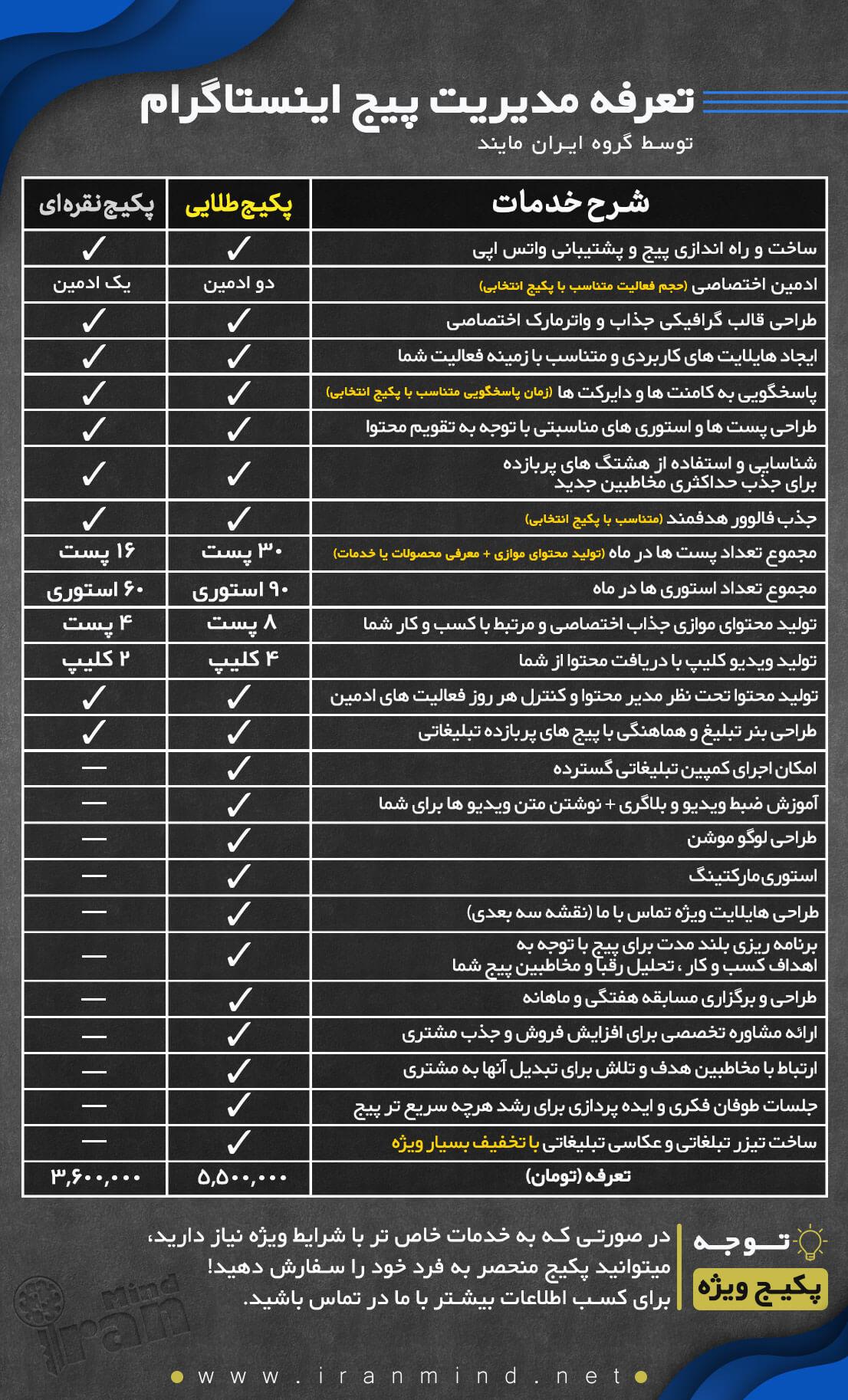تعرفه مدیریت پیج اینستاگرام توسط ادمین اینستاگرام در ایران مایند