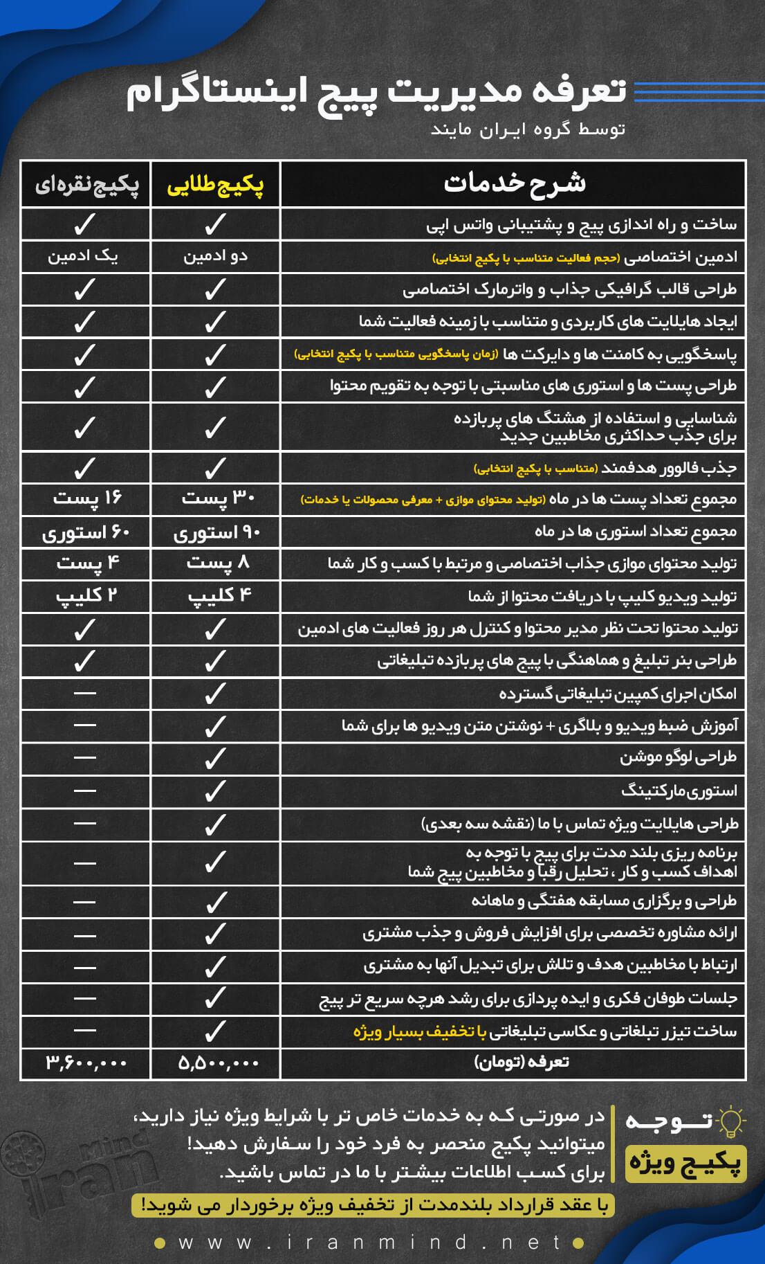 تعرفه مدیریت پیج اینستاگرام توسط ادمین اینستاگرام-ایران مایند